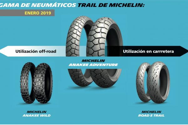 Gama Anakee Michelin